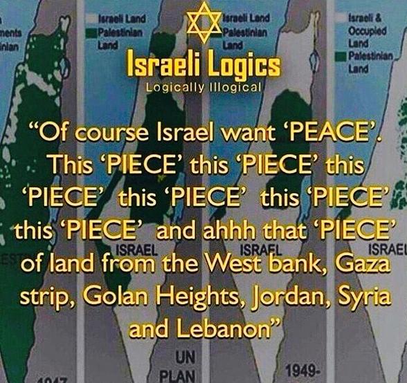 Text som driver med Israels fredsvilja på bakrund av den karta som visar ockupationens utbredning