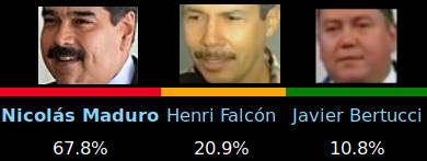 Bild som visar valresultatet i Venezuela